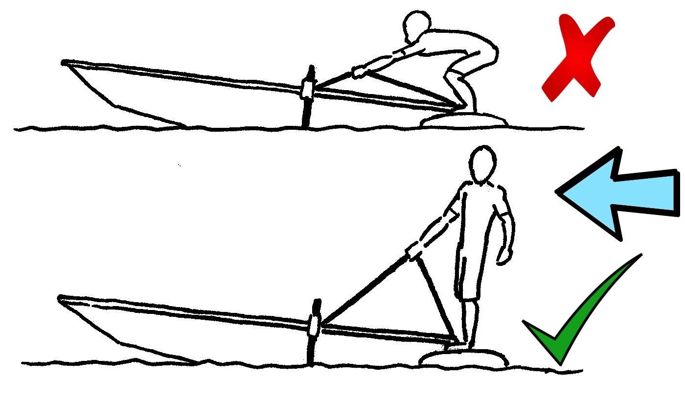 How To Windsurf - Back Straight