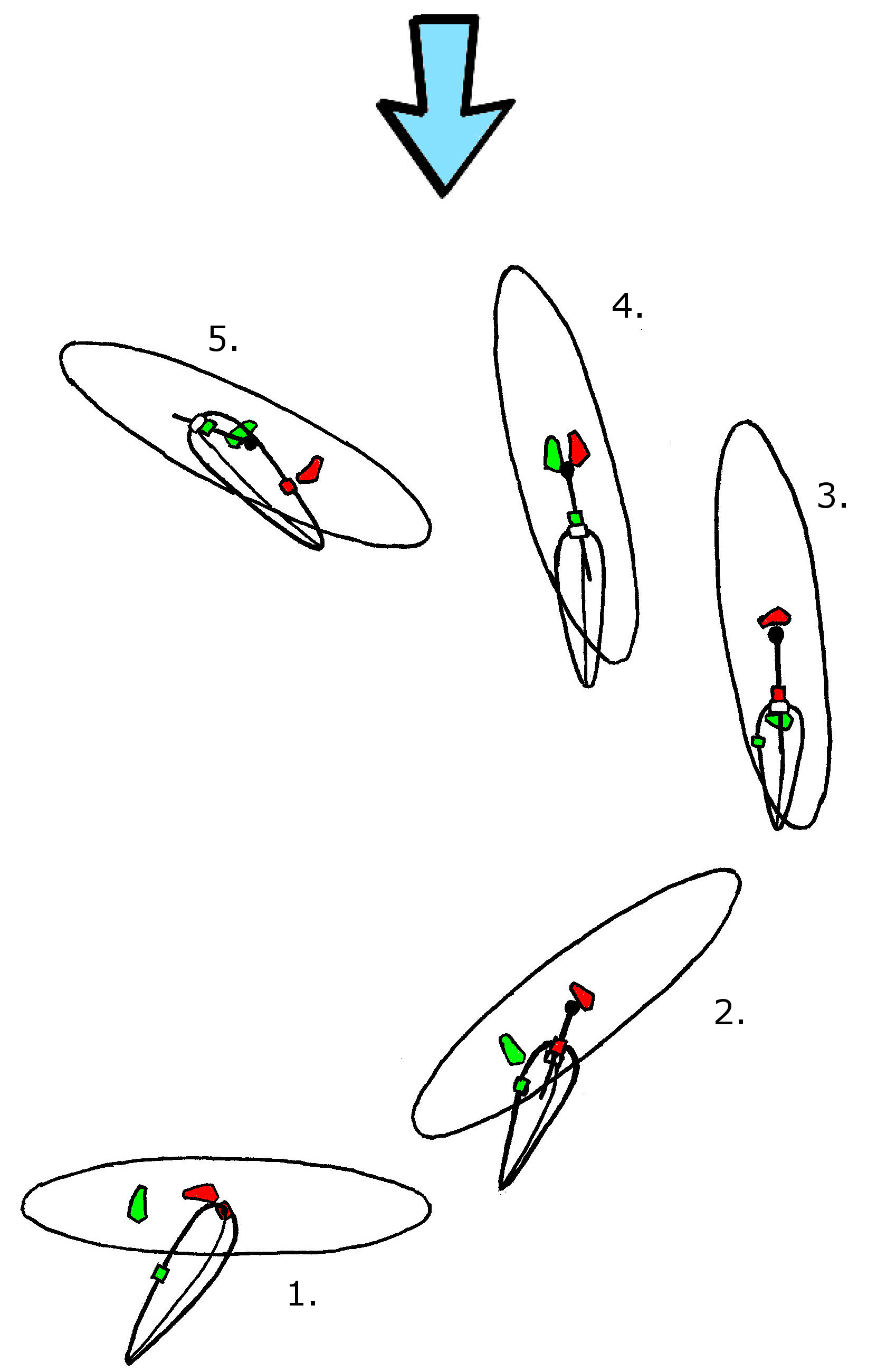 How to Windsurf - Tacking Footwork