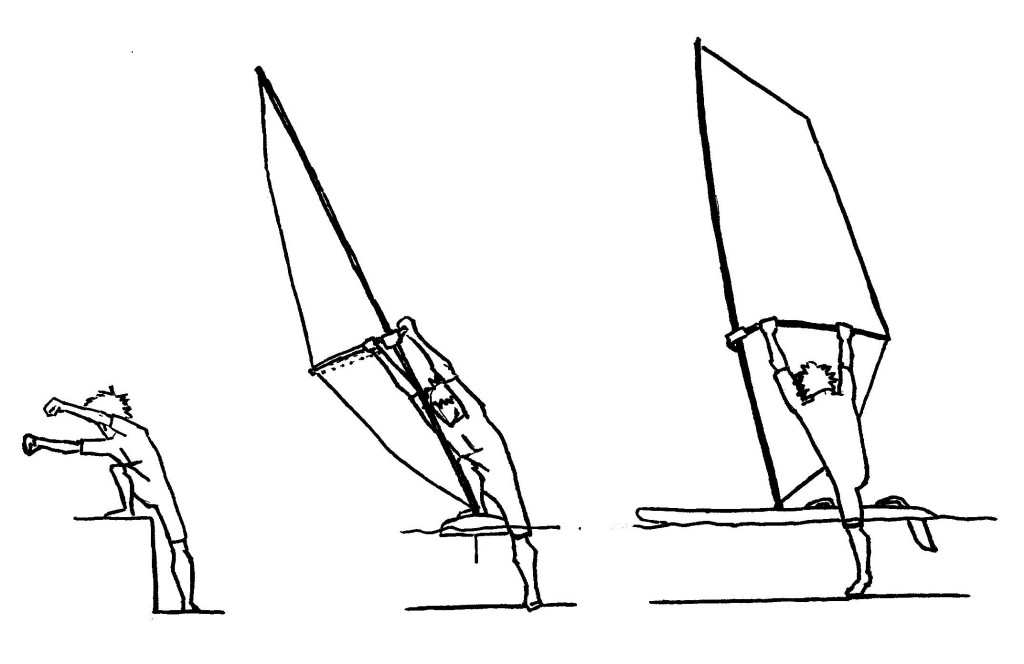 How to Windsurf - Beachstart